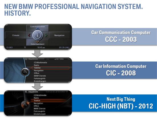 BMW Idrive | Auto Gravity | Multimedia Navigation and Audio